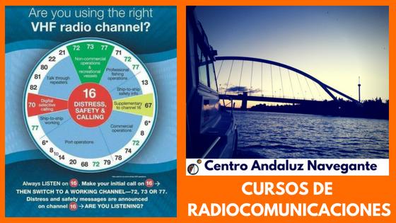 Cursos de radiocomunicaciones